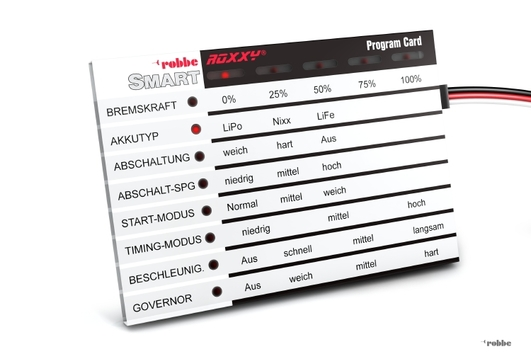 ROXXY Smart Program Card Englisch